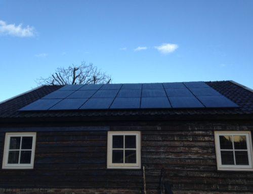 Wereldwijde verkoop zonnepanelen stijgt naar recordniveau van 114,5 gigawattpiek.